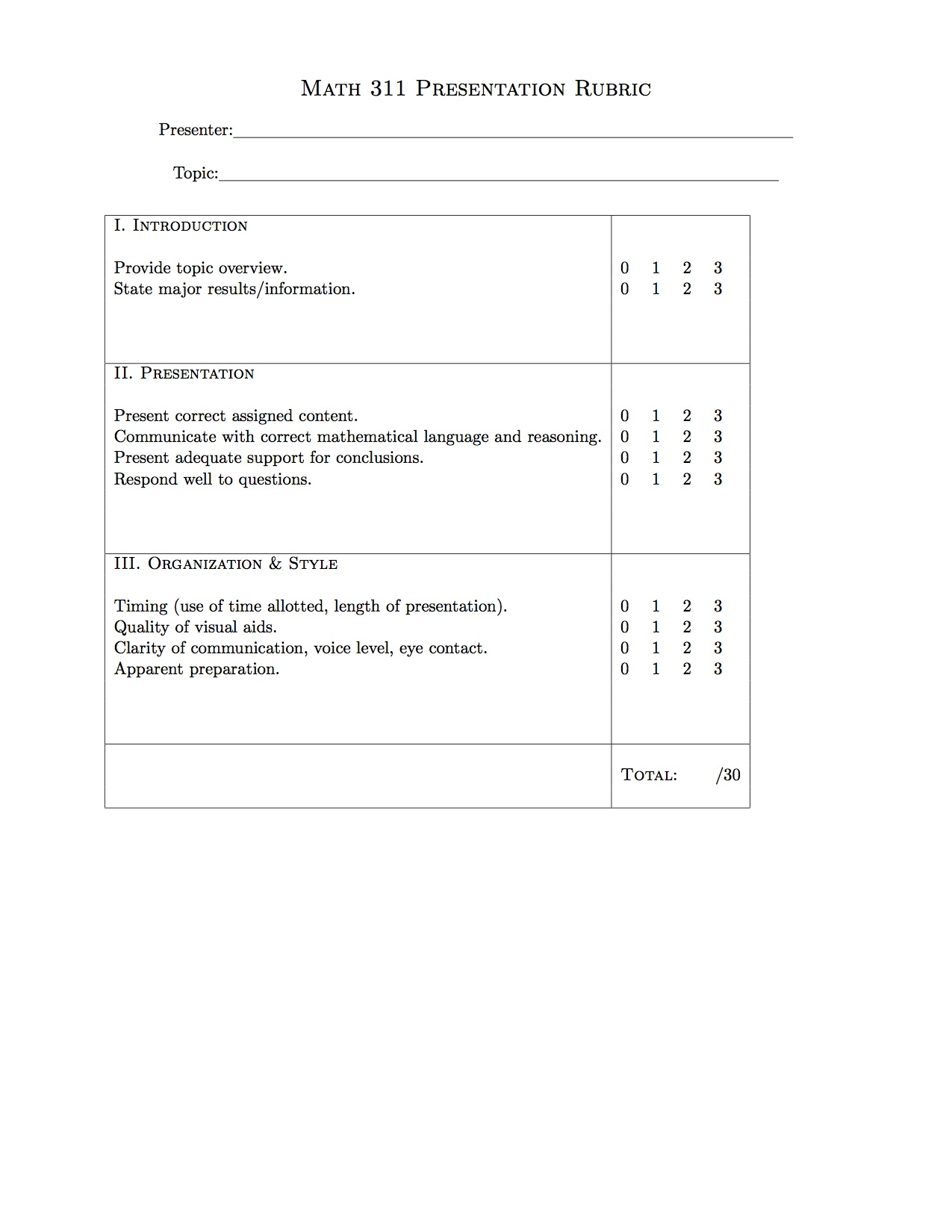 anna haensch math 311 number theory presentation rubric